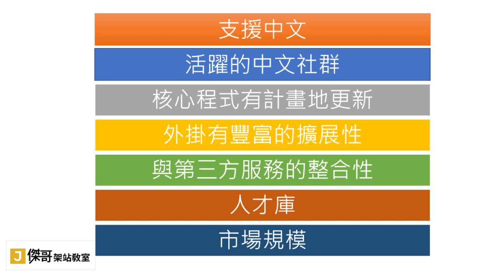 傑哥認為選擇內容管理系統(CMS)的7個要點